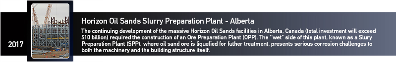 Galvanizing awards Horizon Oil Sands Slurry Preparation Plant of Alberta